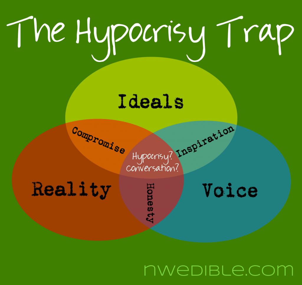The Homesteading Hypocrite by Northwest Edible Life @BonbonBreak