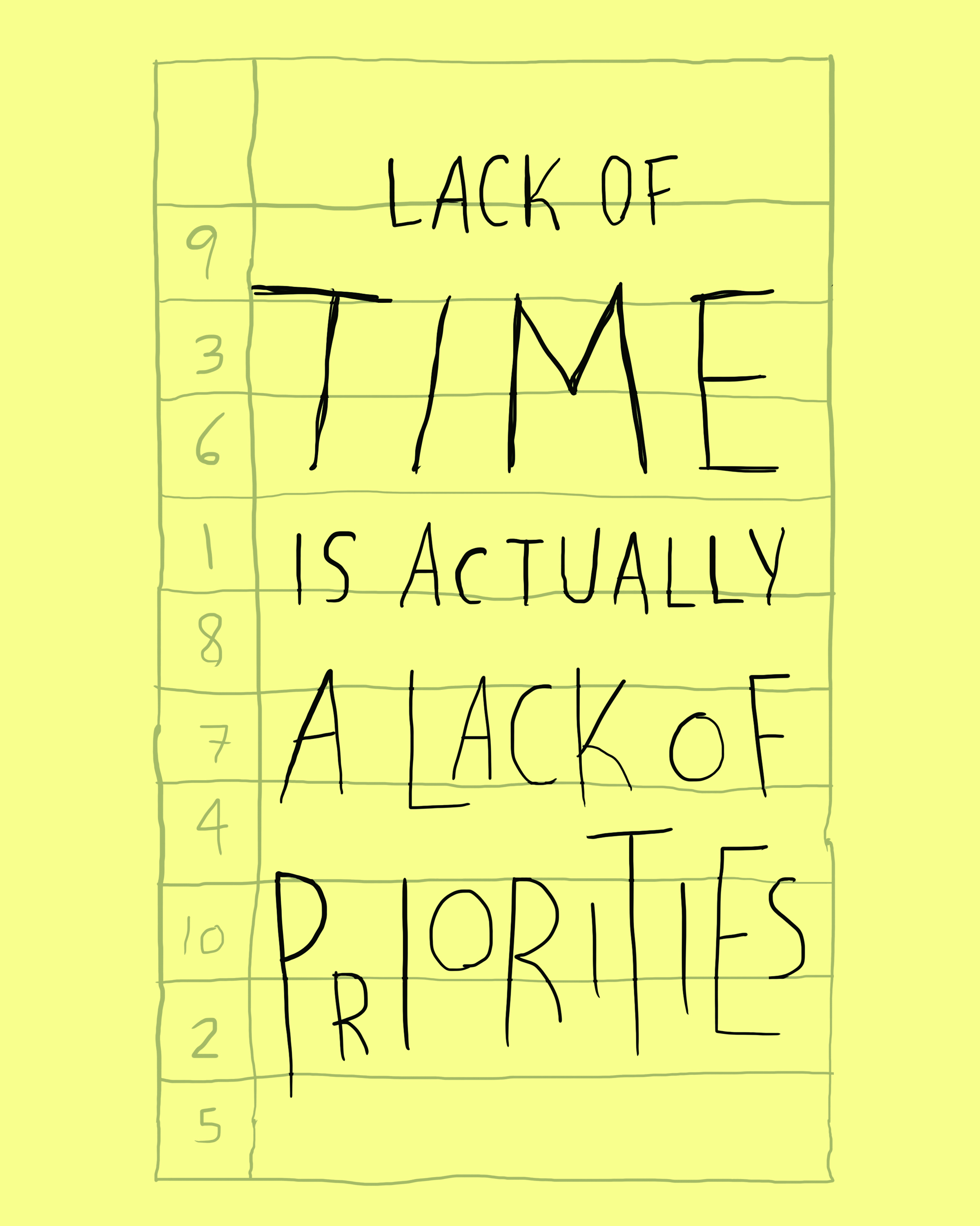 Prioritizing Those Priorities by Frazzled to Focused